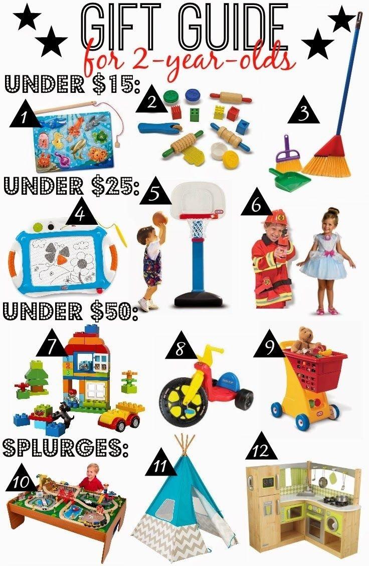 10 Wonderful 2 Year Old Birthday Gift Ideas Boy 466 Best Images