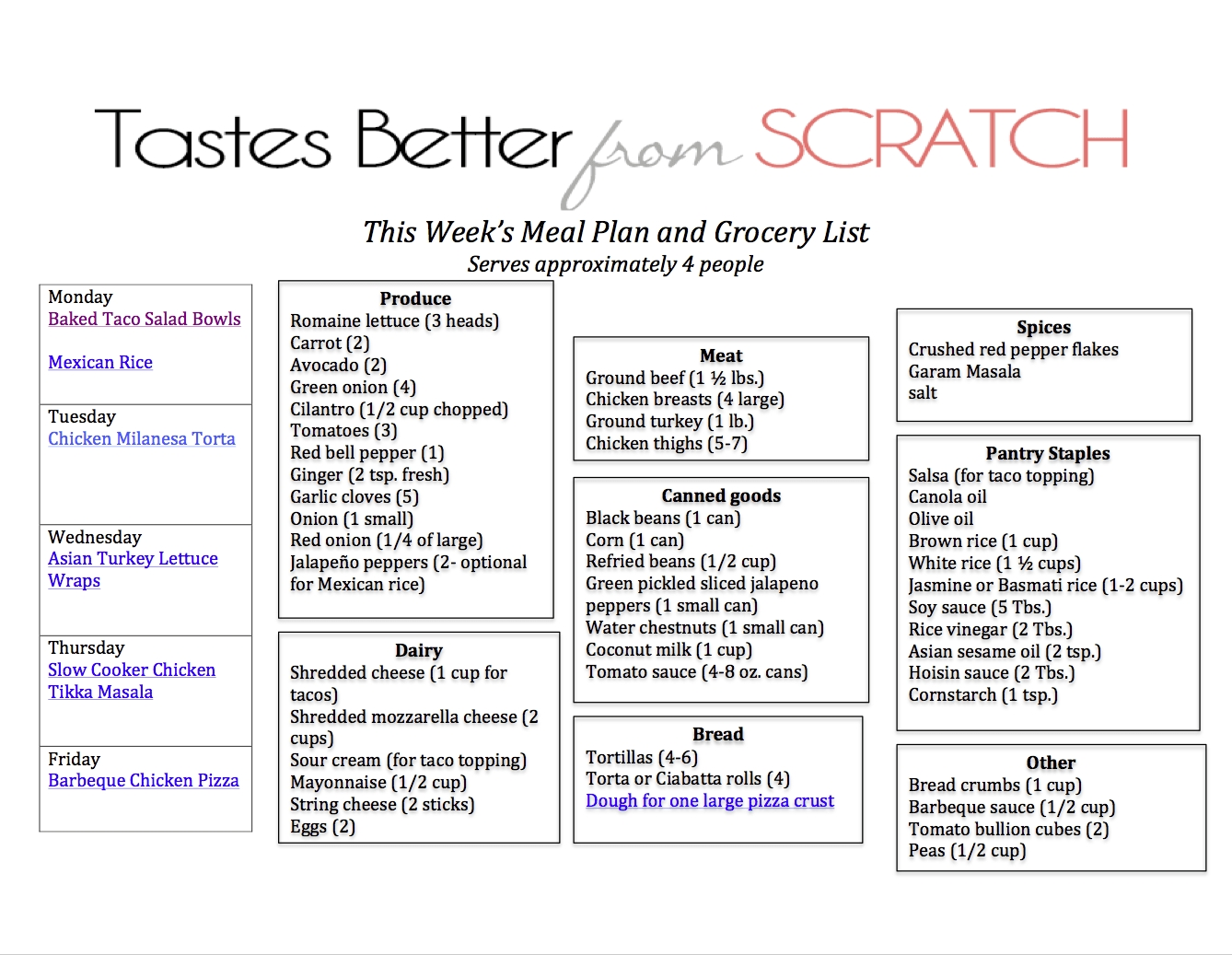 10 Trendy List Of Easy Dinner Ideas 5 easy and family friendly meal ideas with a printable shopping list 2020
