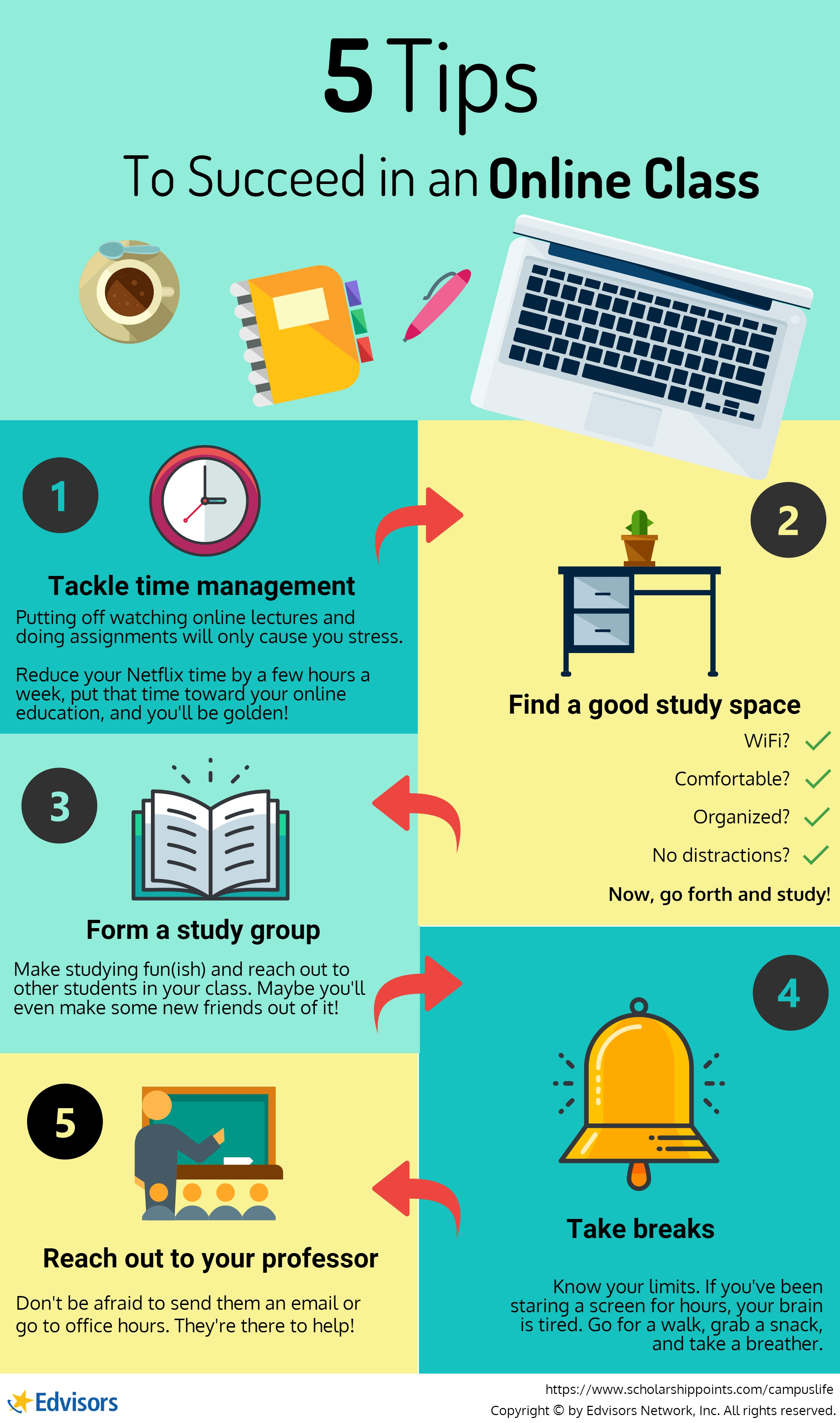 10 Wonderful Is Online College A Good Idea 5 tips to succeed in an online class infographic college 2020