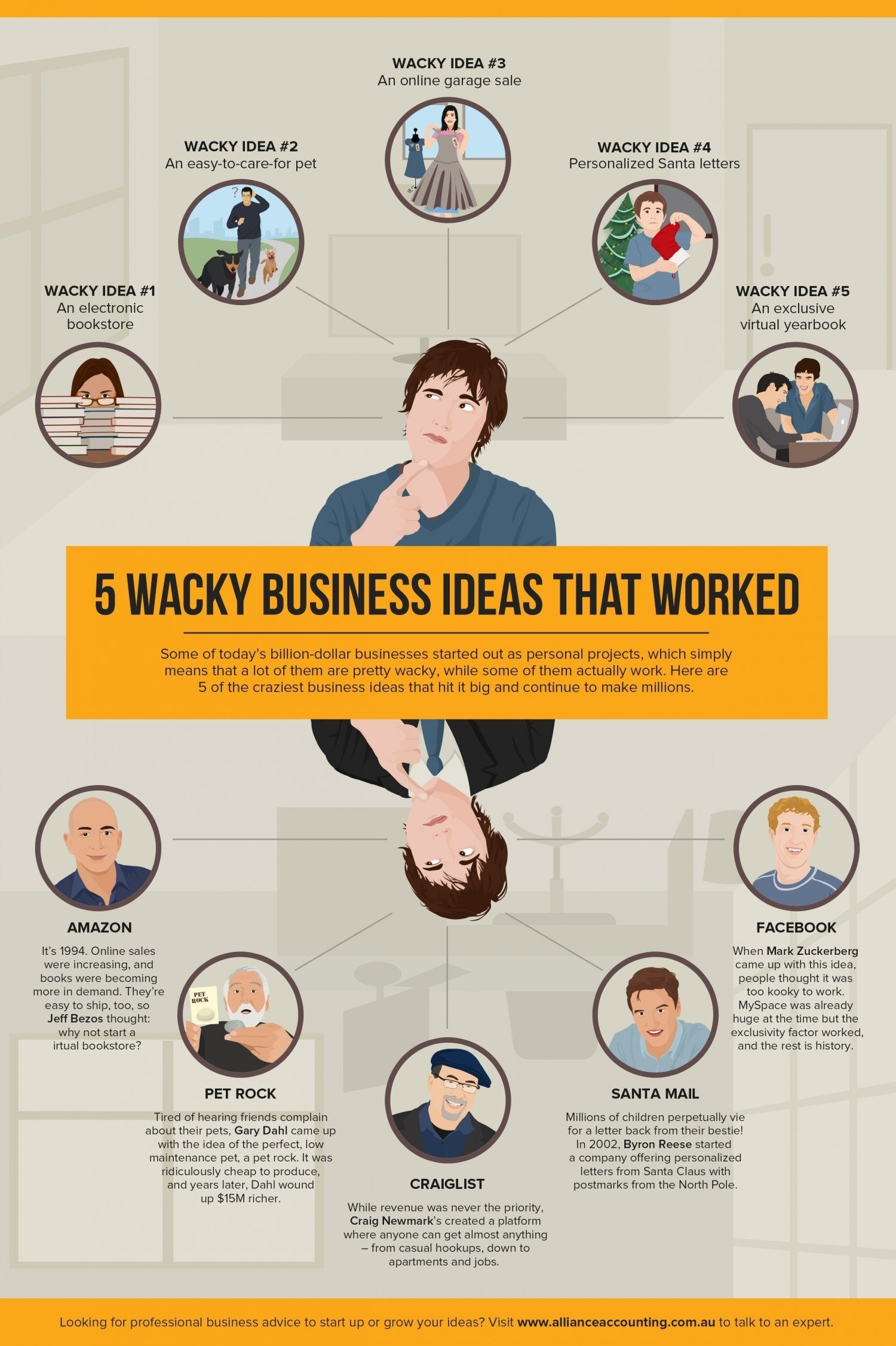 10 Fantastic Up And Coming Business Ideas