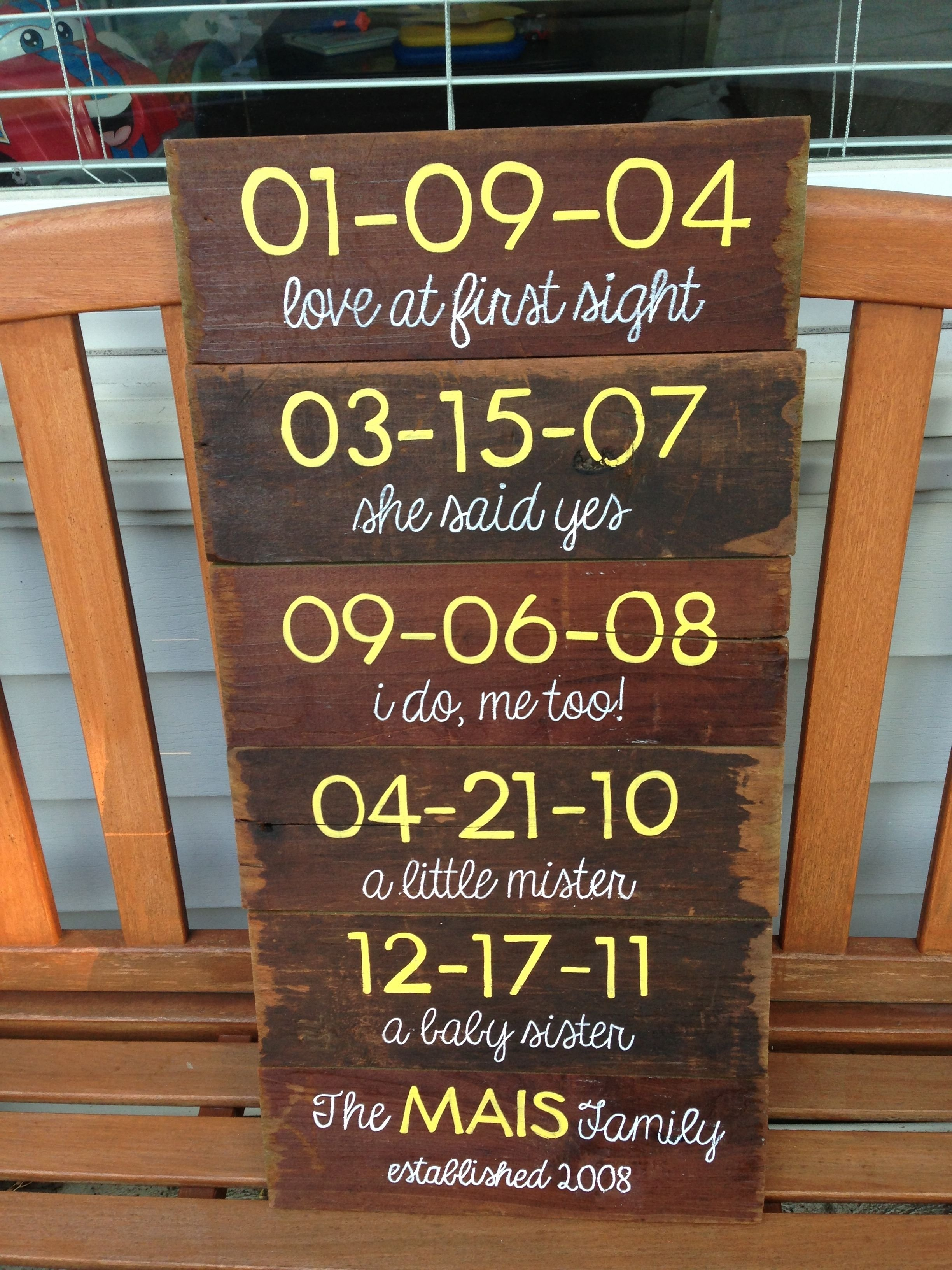 10 Ideal 5Th Wedding Anniversary Gift Ideas 5 year anniversary gift wood panels with special dates