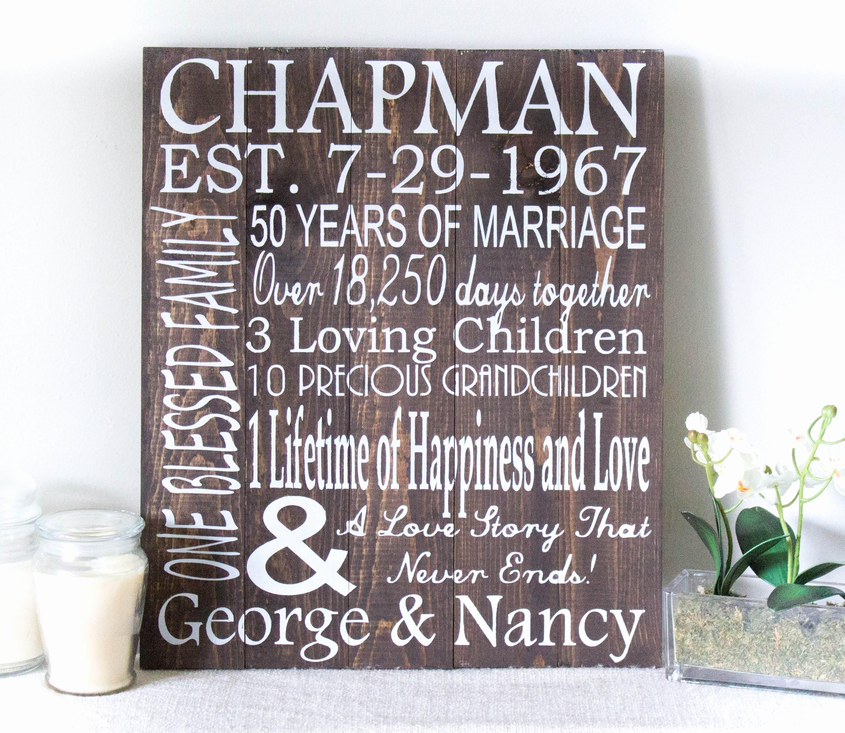 10 Famous 10 Year Anniversary Trip Ideas 50 beautiful 35th wedding anniversary gift ideas for parents 2020