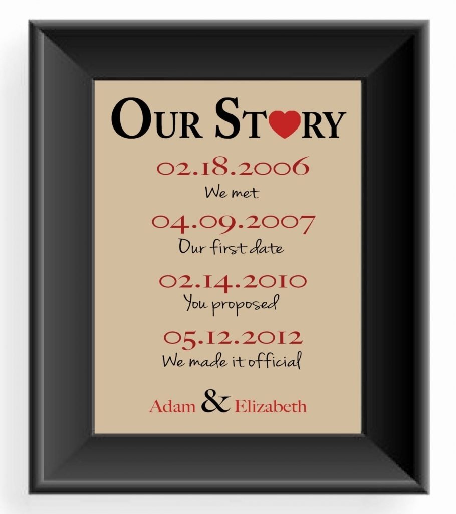 10 Cute 8 Year Wedding Anniversary Gift Ideas 50 luxury 8 year wedding anniversary gift ideas wedding 1 2020