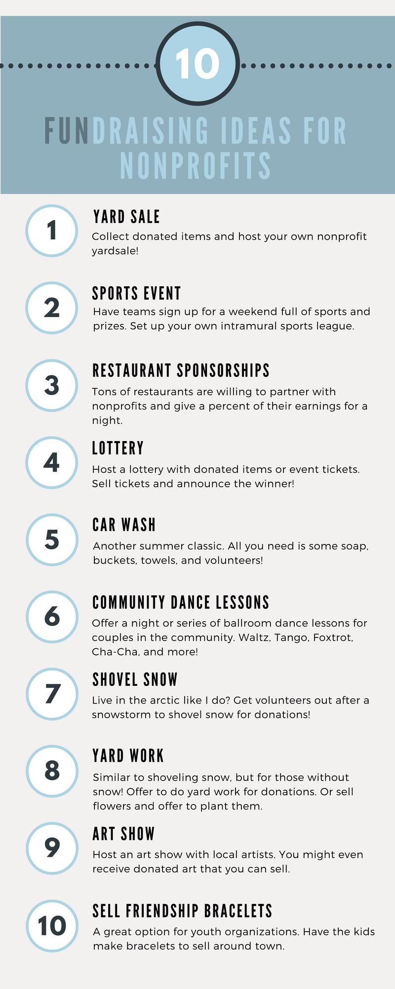 10 Spectacular Fundraising Ideas For Non Profit Organizations 50 nonprofit fundraising ideas fetes 1 2020
