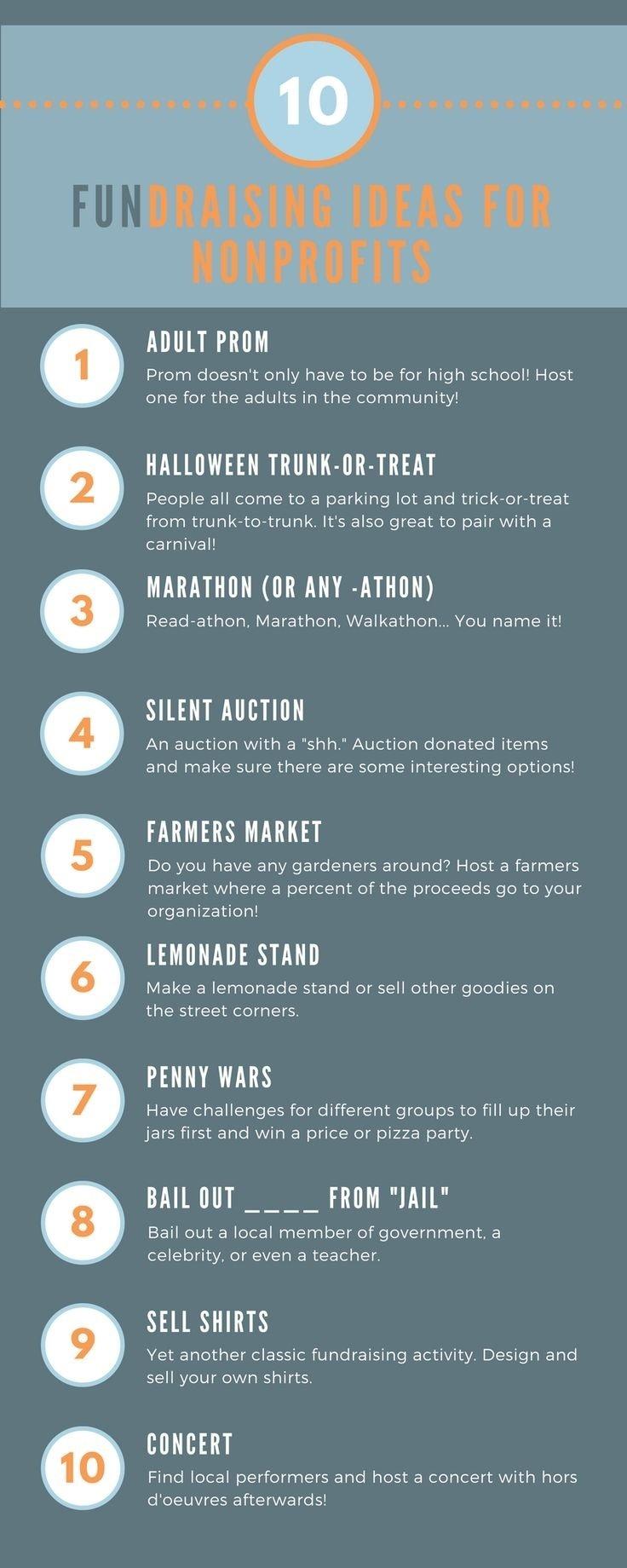 10 Spectacular Fundraising Ideas For Non Profit Organizations 50 nonprofit fundraising ideas fundraising ideas fundraising and 1 2020