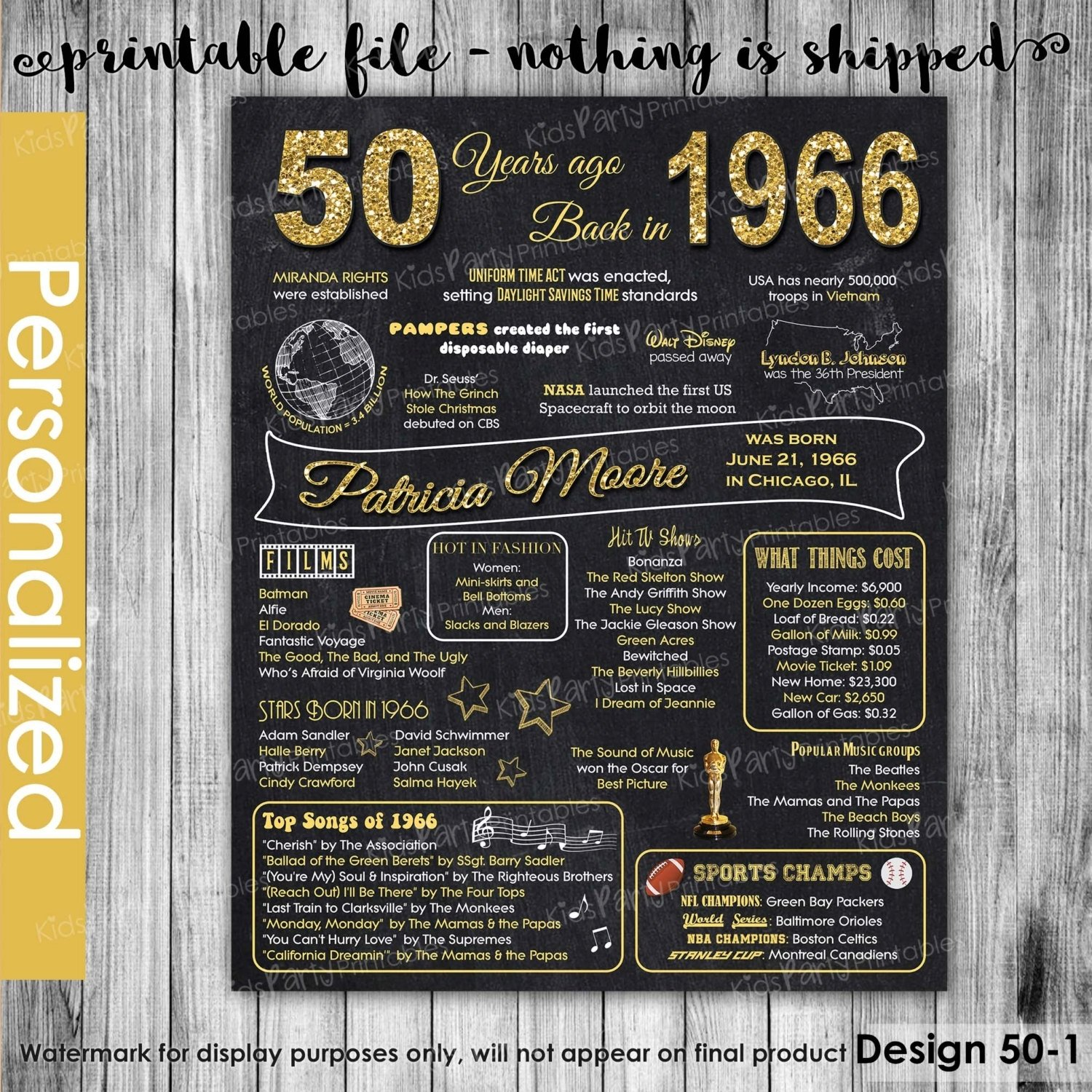 50th birthday etsy gift for women chalkboard poster sign party