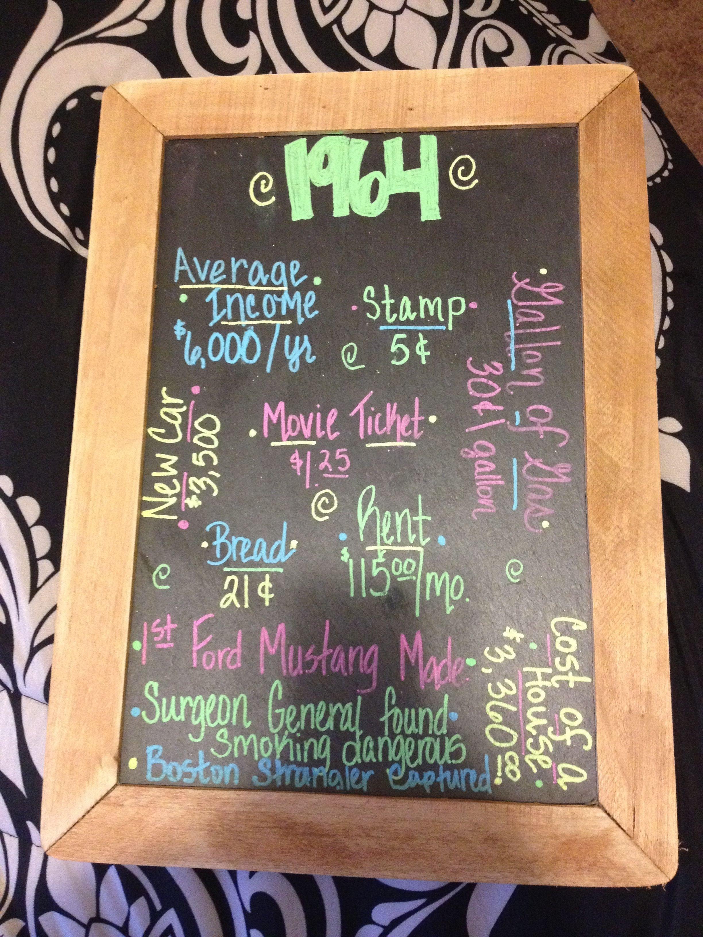 10 Awesome Mom 50Th Birthday Gift Ideas 50th birthday gift for my mom gifts pinterest 50th birthday 2020