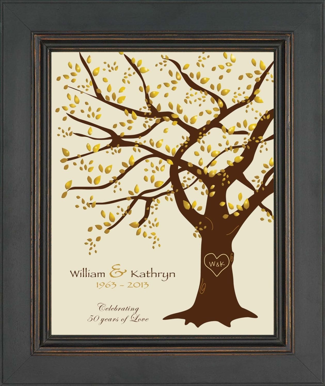 50th wedding anniversary gift print - parents anniversary gift