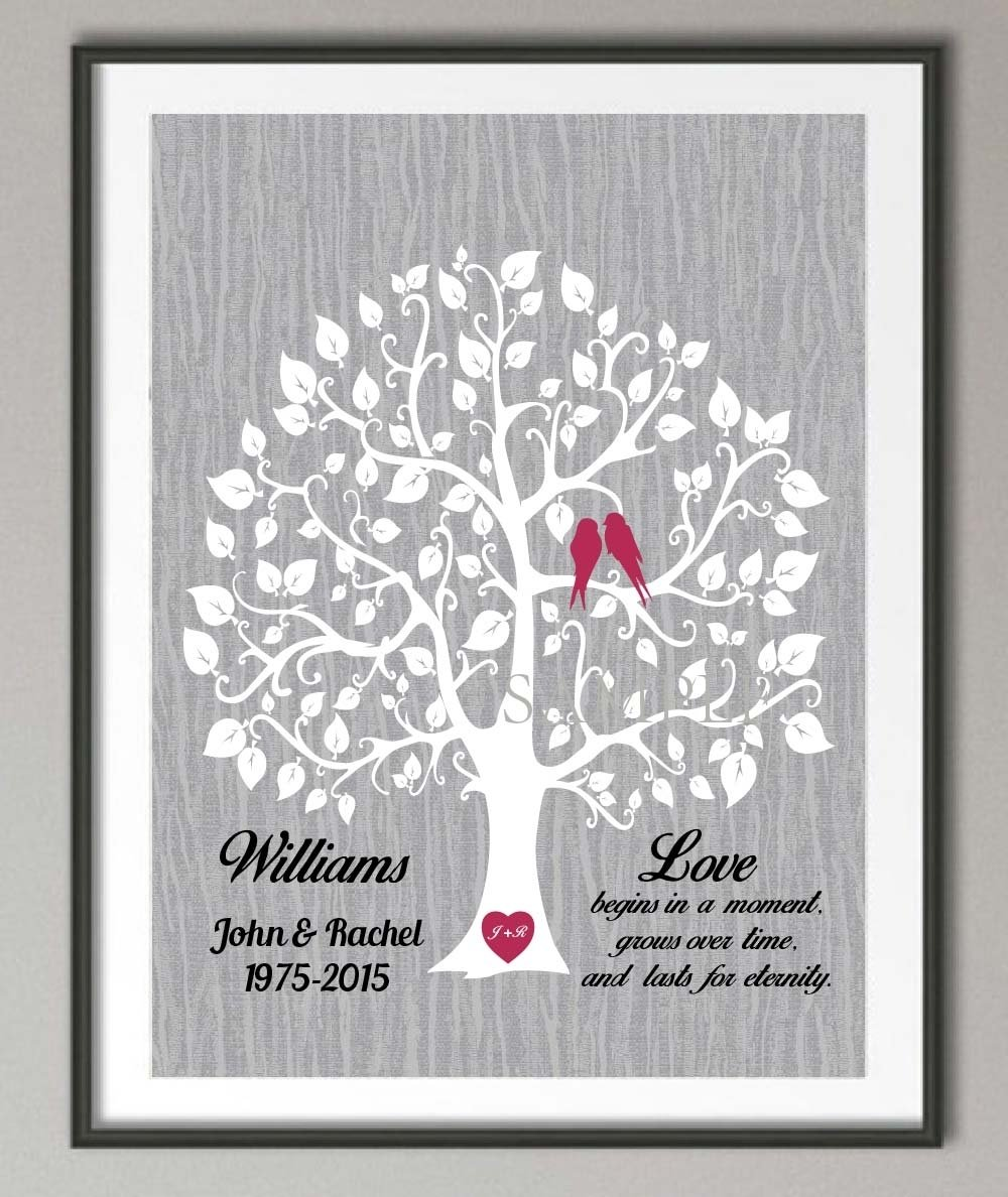 10 Lovely 50 Wedding Anniversary Gift Ideas For Parents 50th wedding anniversary gifts family tree poste print pictures