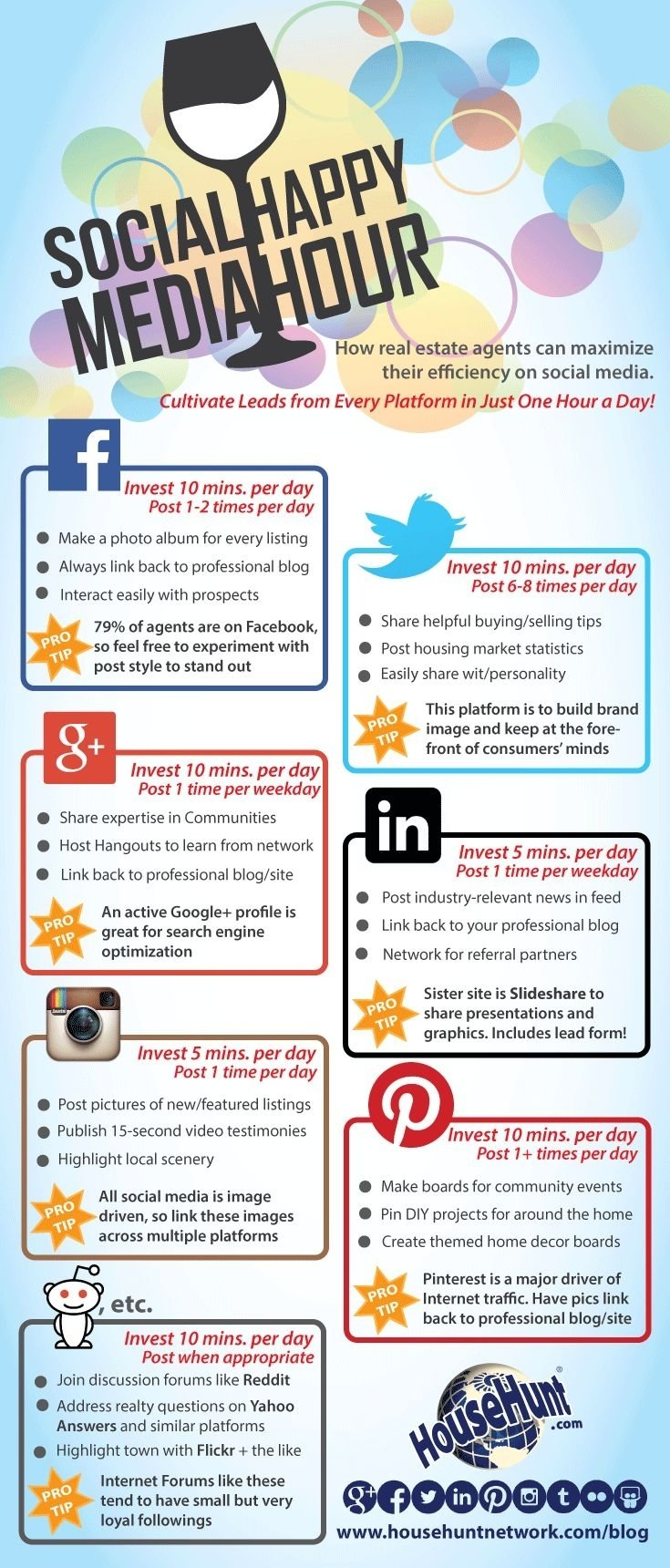 10 Unique Marketing Ideas For Real Estate Agents 52 best shopping infographics images on pinterest info graphics 1 2020