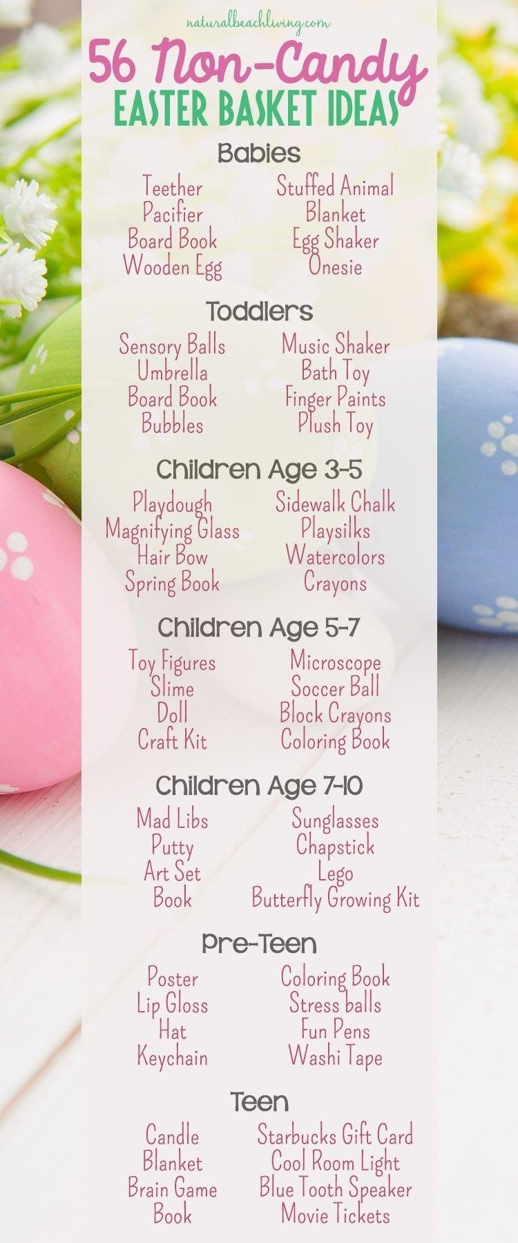 10 Cute Non Candy Easter Basket Ideas 56 non candy easter basket ideas for kids teen gifts basket ideas 2020