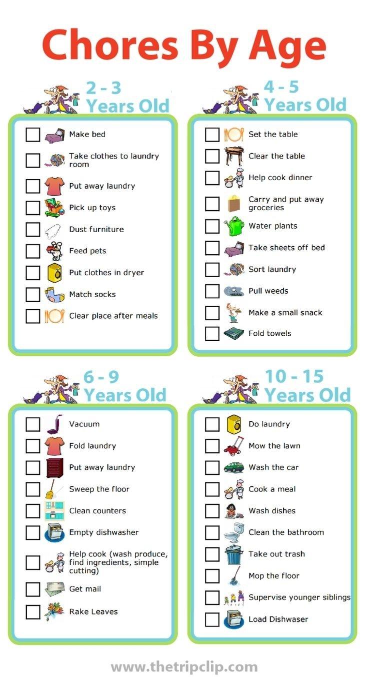 59 best chores for kids images on pinterest   parenting, child