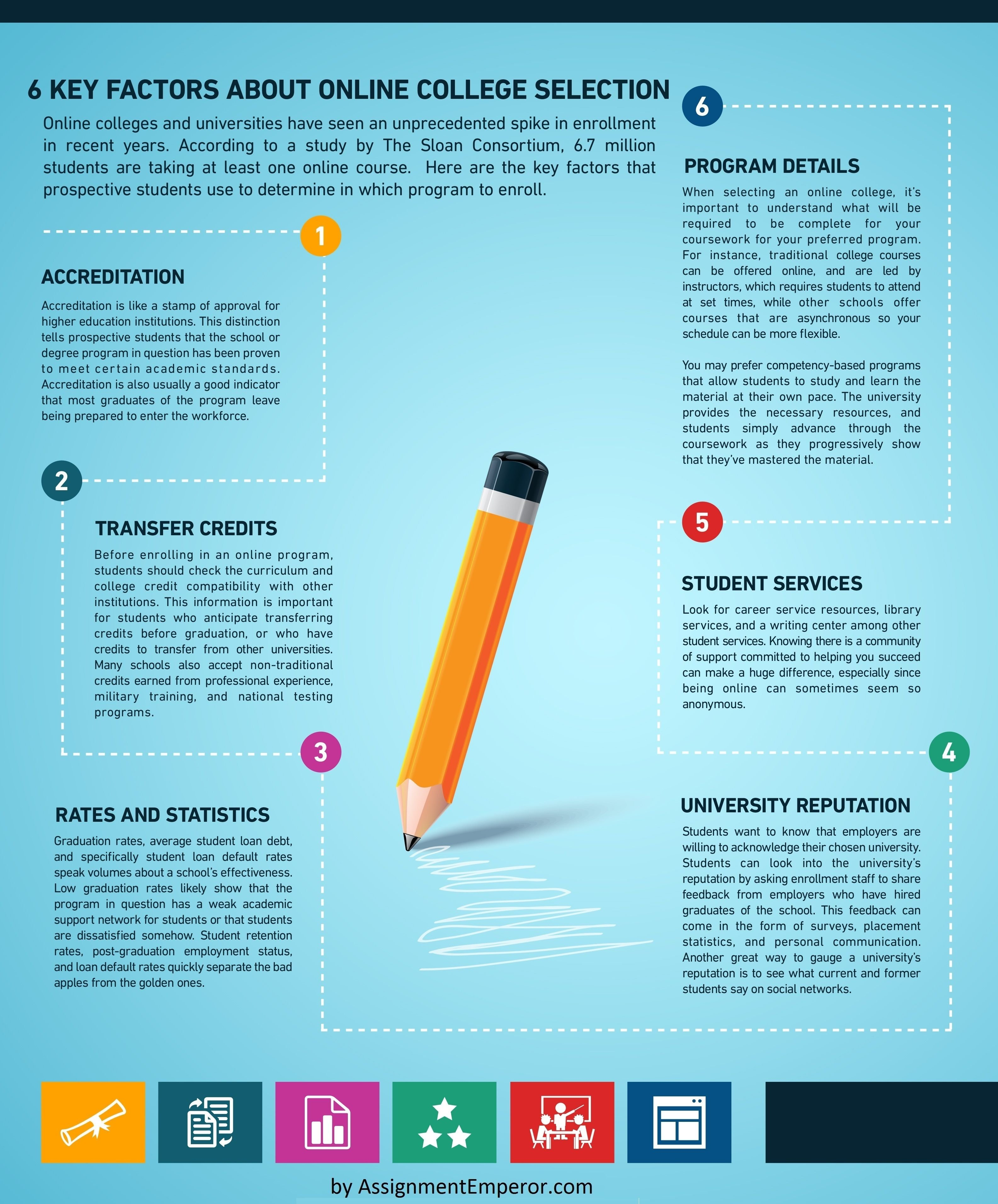10 Wonderful Is Online College A Good Idea 6 key factors about online college selection infographic online 2020