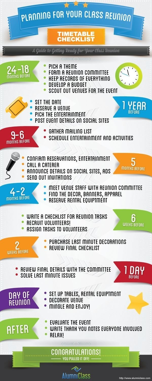 10 Unique Class Reunion Ideas 50 Years 66 best reunion planning tips images on pinterest high school 2020