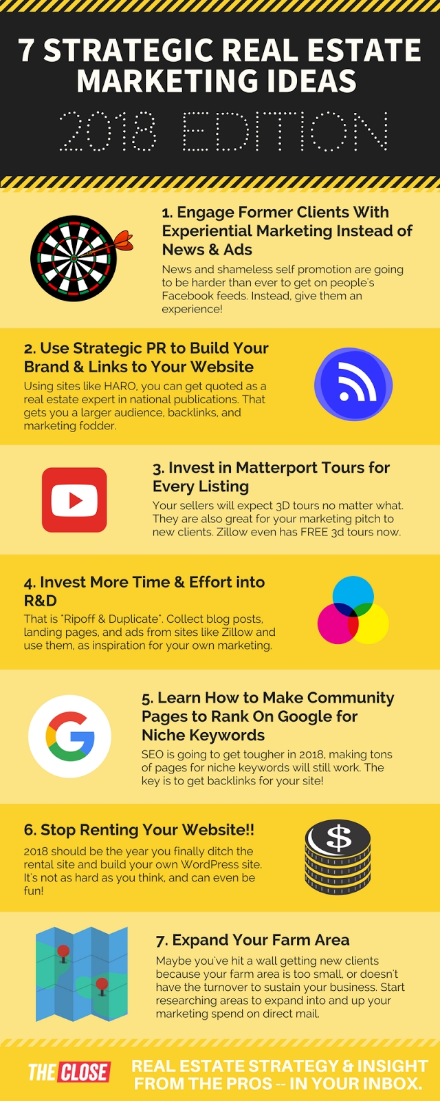 10 Gorgeous Marketing Ideas For Real Estate 7 real estate marketing strategies hint none are facebook the close 2021