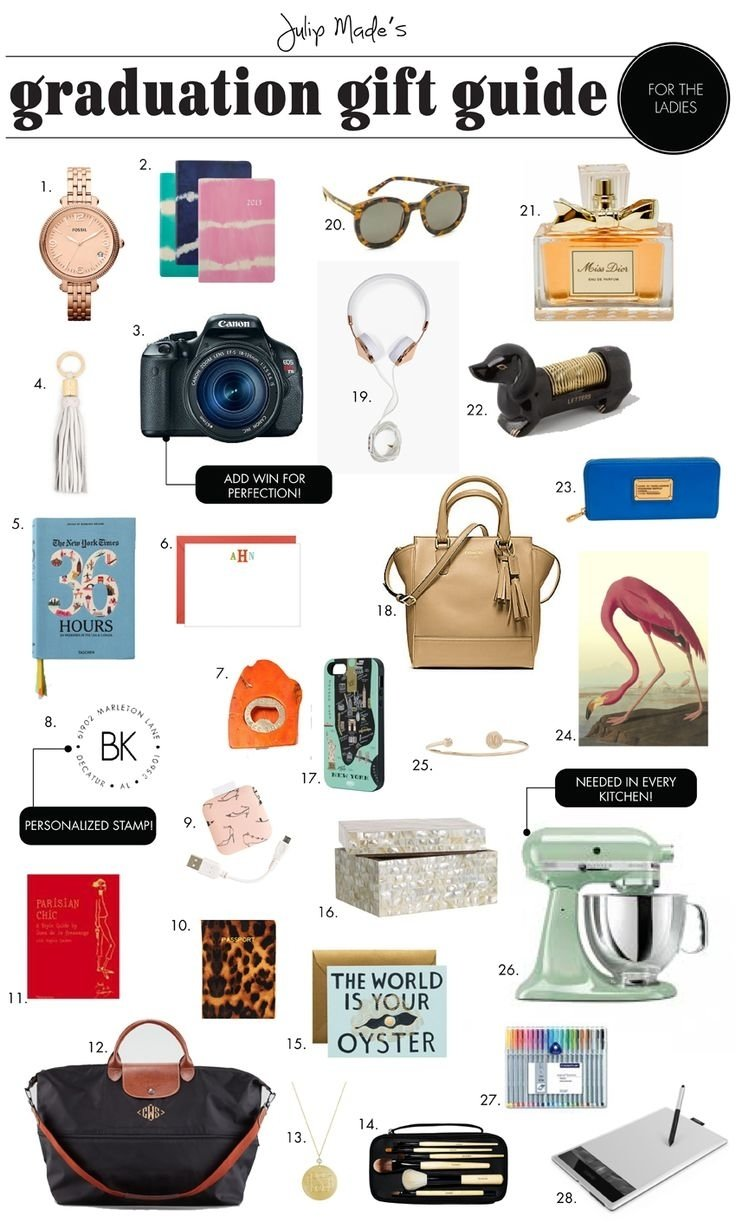 10 Awesome Graduation Gift Ideas For Girls 70 best graduation images on pinterest college life colleges and 4 2020