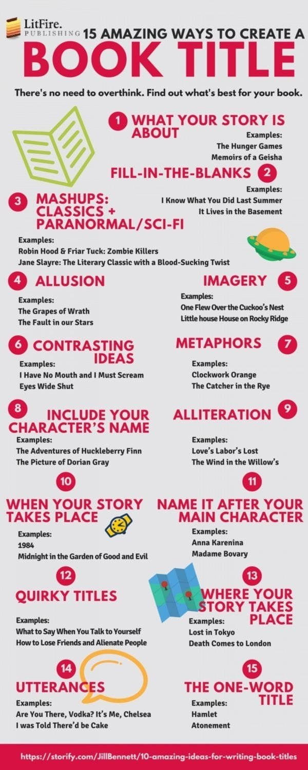 10 Attractive Good Ideas For Writing A Book 703 best write now images on pinterest imaginative writing 2020