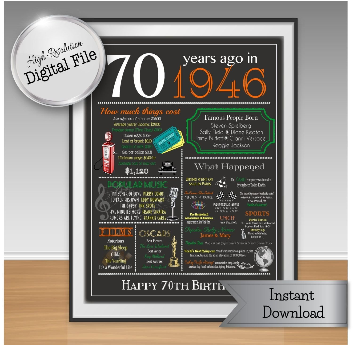 10 Most Popular 70Th Birthday Gift Ideas For Dad 70th Chalkboard Poster 70 Years Ago