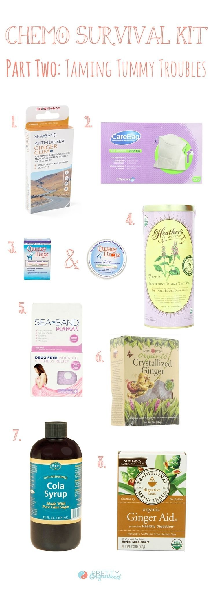 10 Famous Gift Ideas For Breast Cancer Patients 73 best cancer care kit ideas images on pinterest gift basket 2 2020