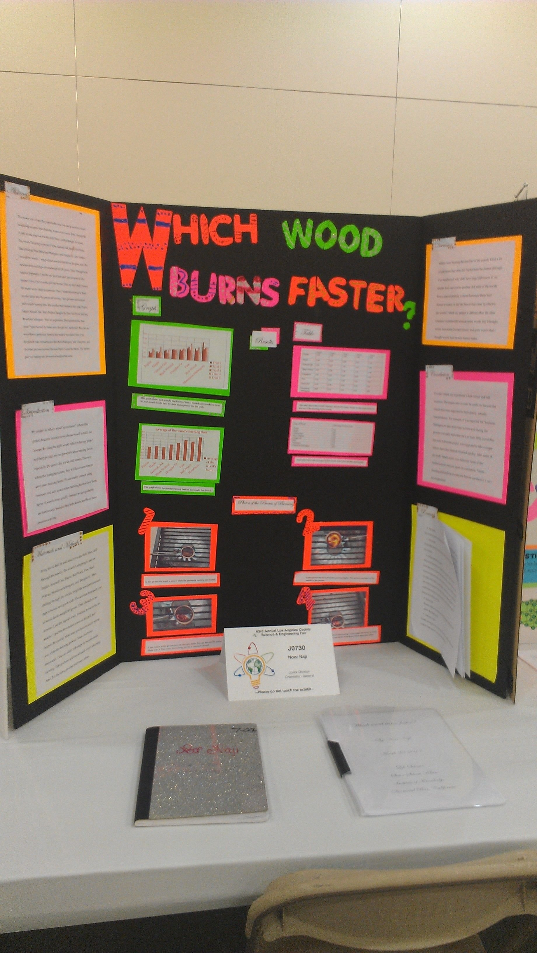10 Most Popular 7Th Grade Science Fair Project Ideas 7th grade science fair projectnoor naji 2013 la county science 9 2020
