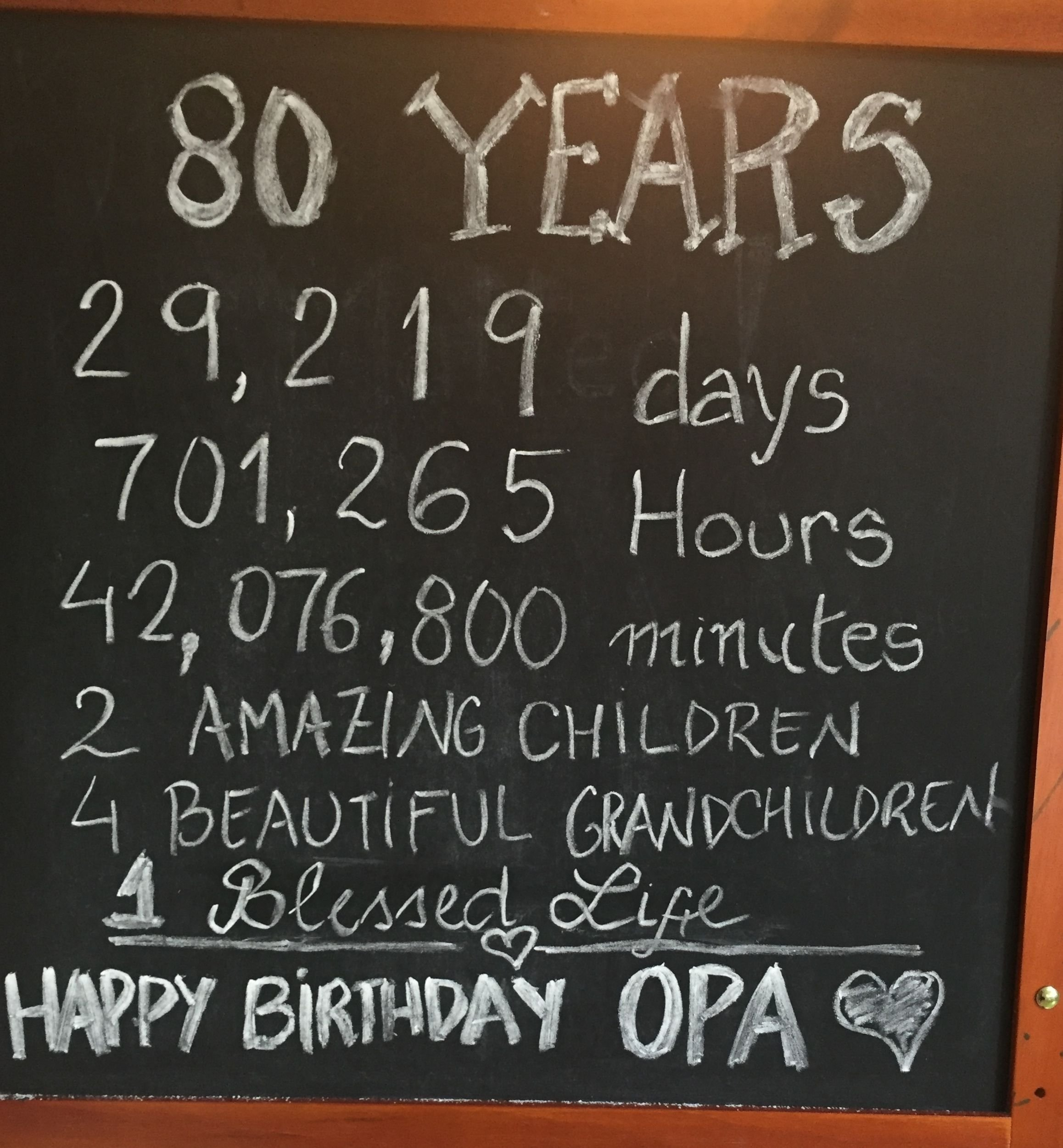 10 Famous 80Th Birthday Gift Ideas For Grandma 80th Yuly360 Impress Your Guests
