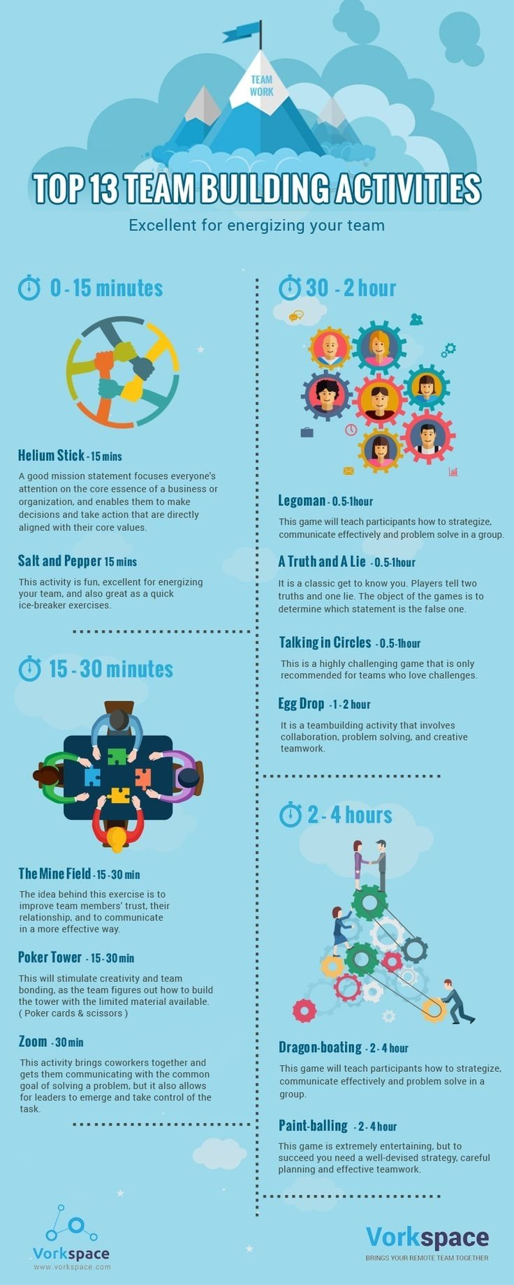 10 Fabulous Team Building Ideas For The Workplace 889 best teambuilding activities images on pinterest mandalas 2 2020