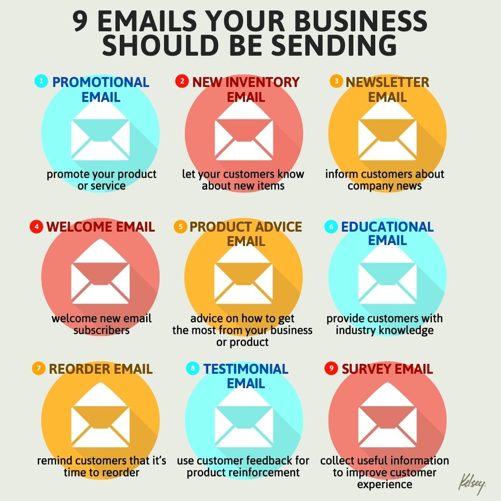 10 Stunning Business To Business Marketing Ideas 9 email marketing ideas for your business infographic 2020