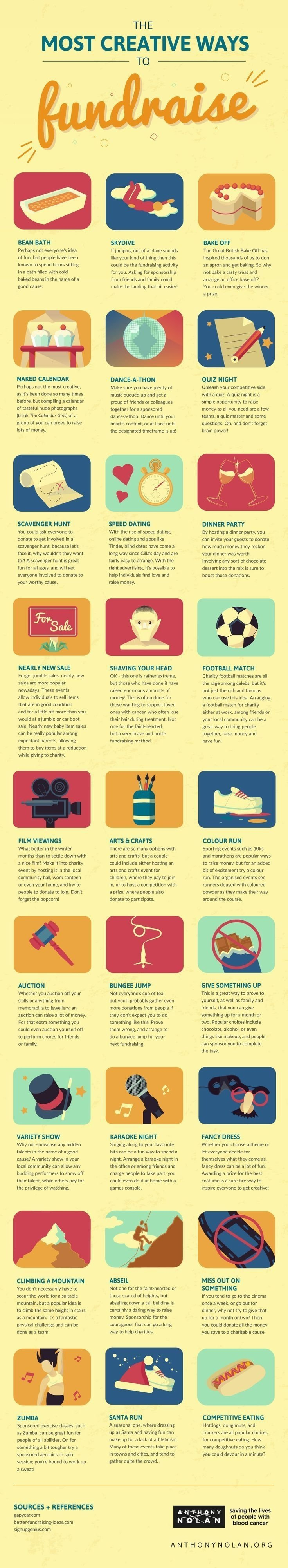 10 Attractive Creative Fundraising Ideas For Nonprofits 964 best nonprofits images on pinterest fundraising ideas 2 2020