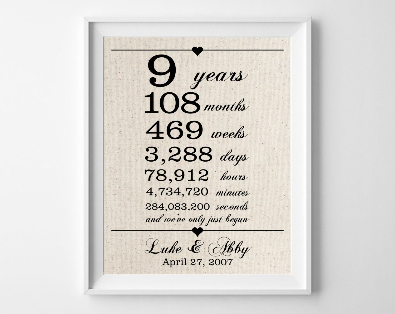 10 Nice 9Th Wedding Anniversary Gift Ideas 9th year wedding anniversary gift ideas luxury happy 9th wedding 2020