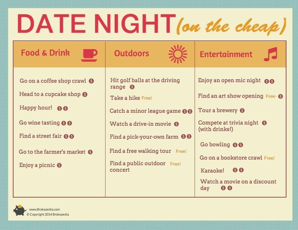 10 Attractive Date Night Ideas On A Budget a cheat sheet of cheap date ideas popular pins pinterest 10 2020
