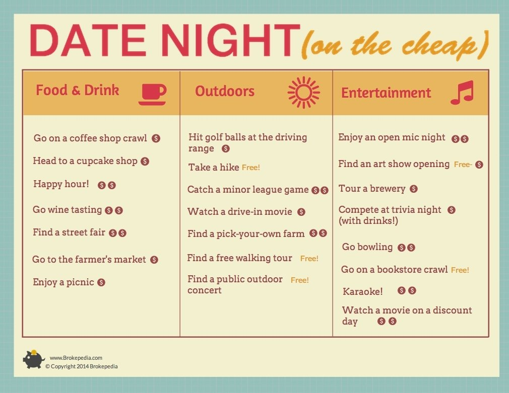 10 Fashionable Fun Date Ideas For Couples a cheat sheet of cheap date ideas popular pins pinterest 3 2020