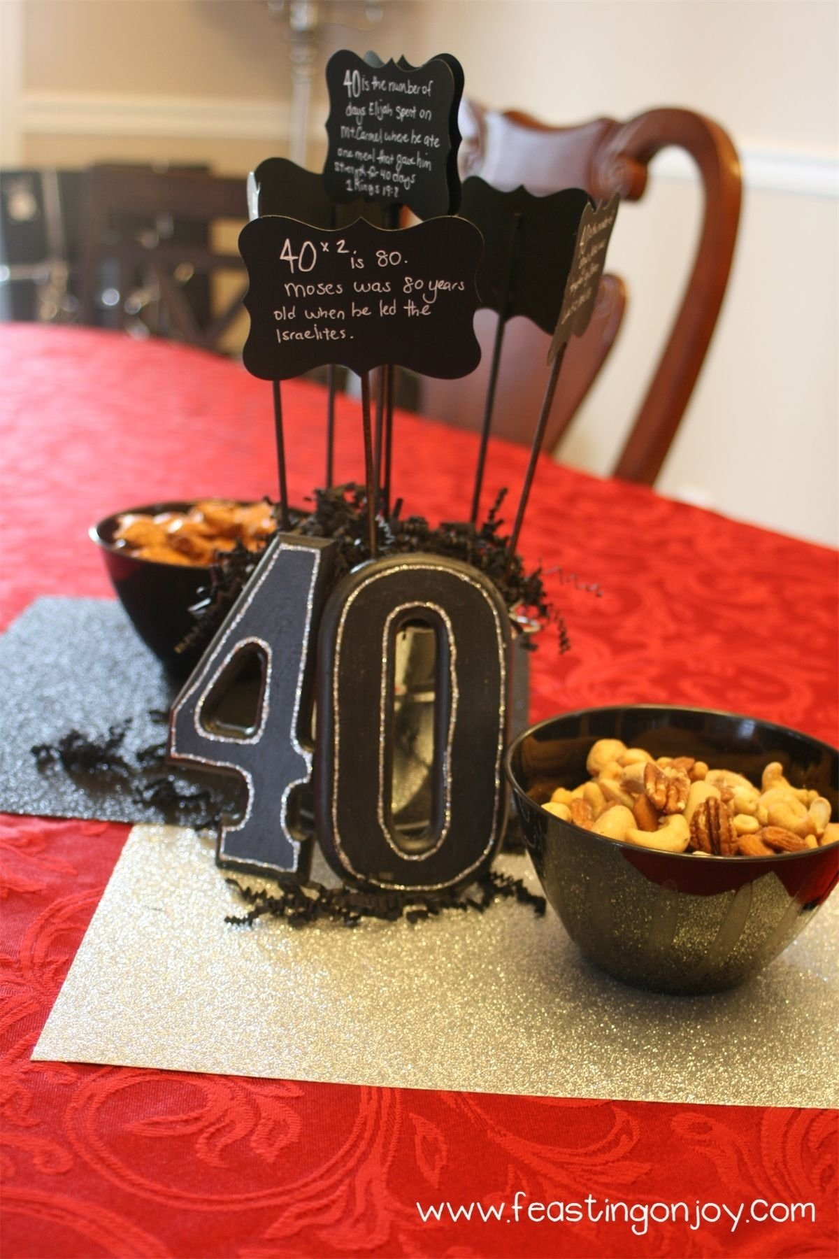10 Stylish Mens 40Th Birthday Party Ideas A Christian Manly 40th Free Download