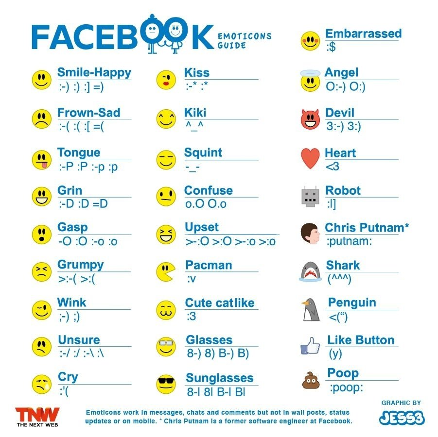10 Ideal Funny Facebook Hack Status Ideas a guide to facebook emoticons emoticon facebook and life hacks