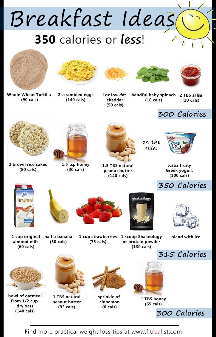 10 Wonderful Healthy Breakfast Ideas To Lose Weight a healthy cholesterol level fast breakfast ideas peanut butter