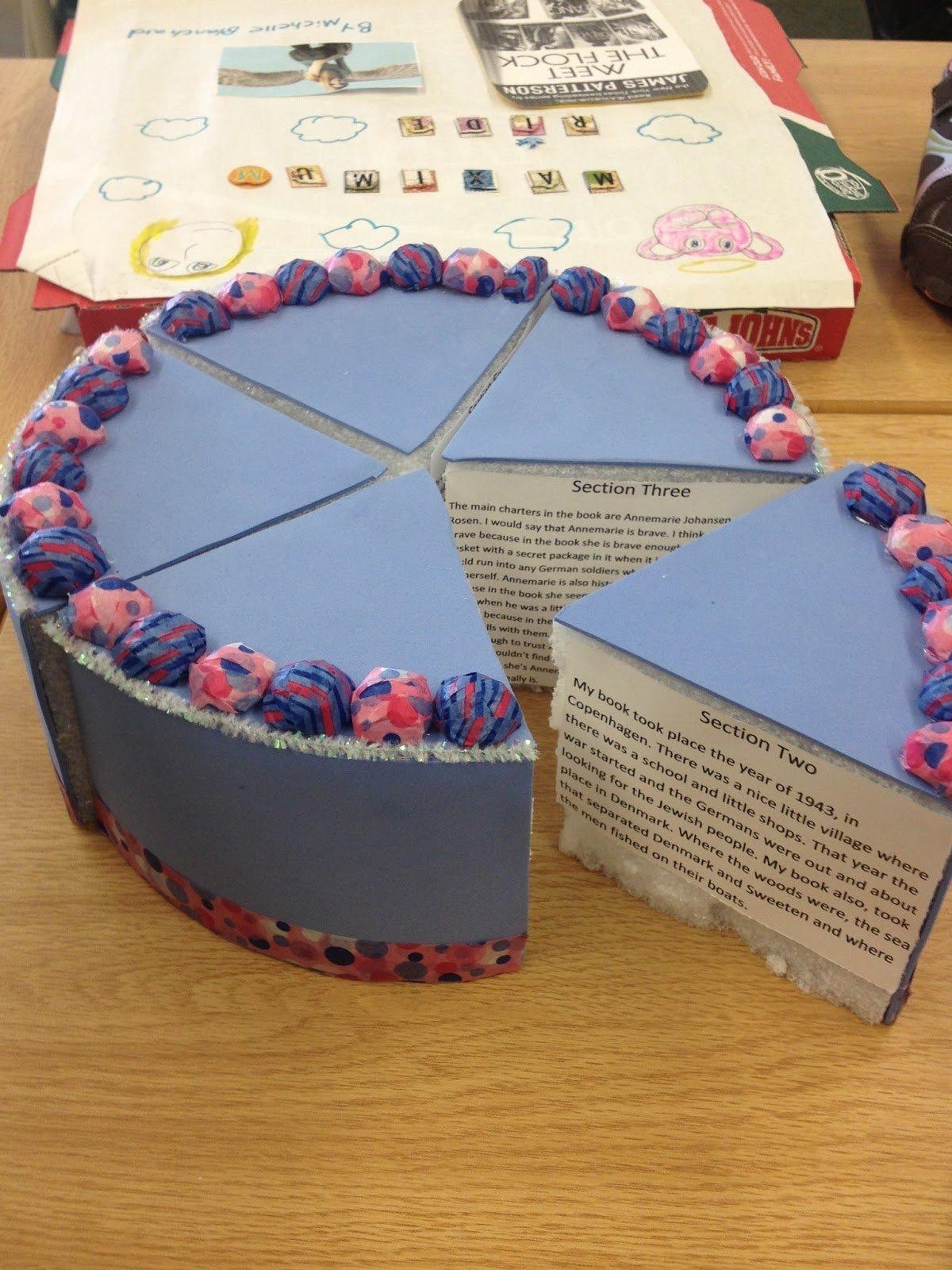 10 Elegant Middle School Book Report Ideas a tasty reading project mrs beatties classroom 5 2021