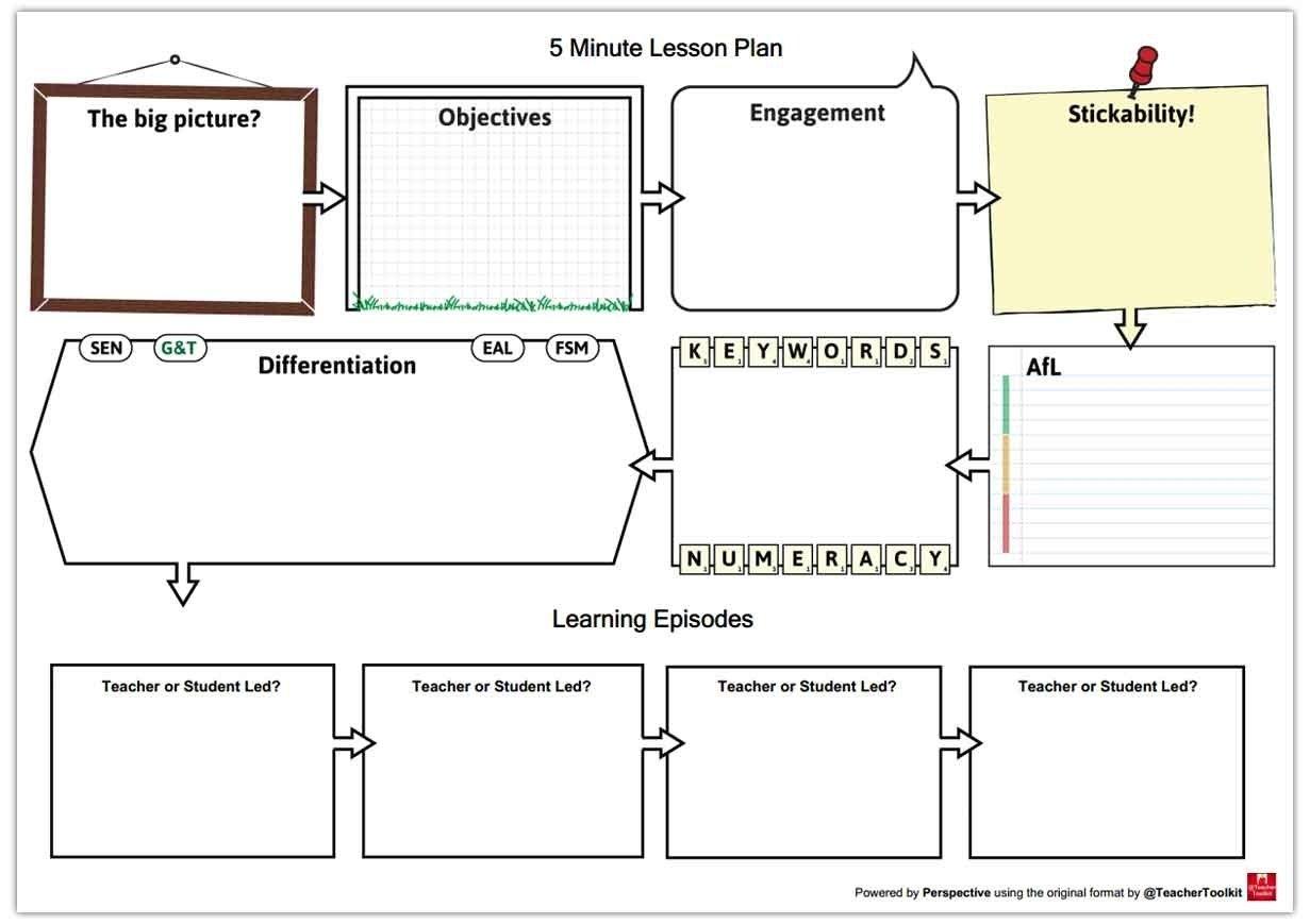 10 Unique 5 Minute Lesson Plan Ideas about the 5 minute lesson plan 2020
