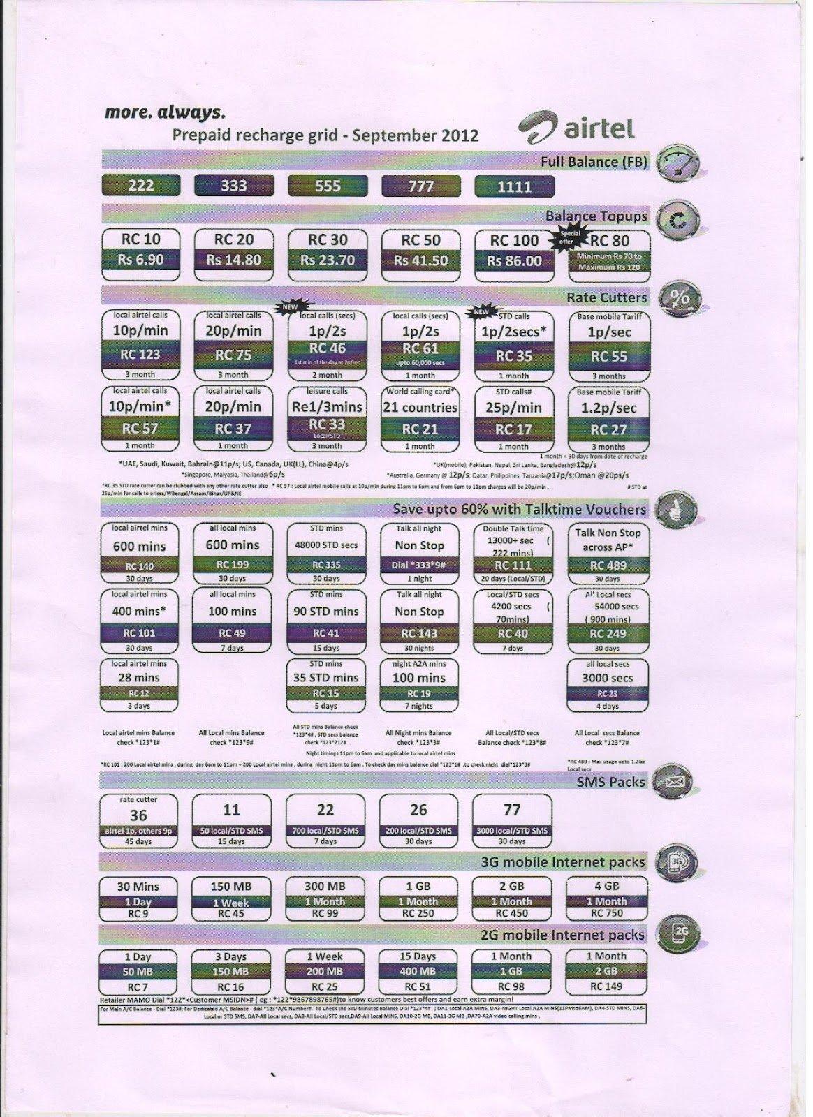 10 Stunning Idea Online Recharge Andhra Pradesh airtel recharge tariff andhra pradesh 2012 world social news