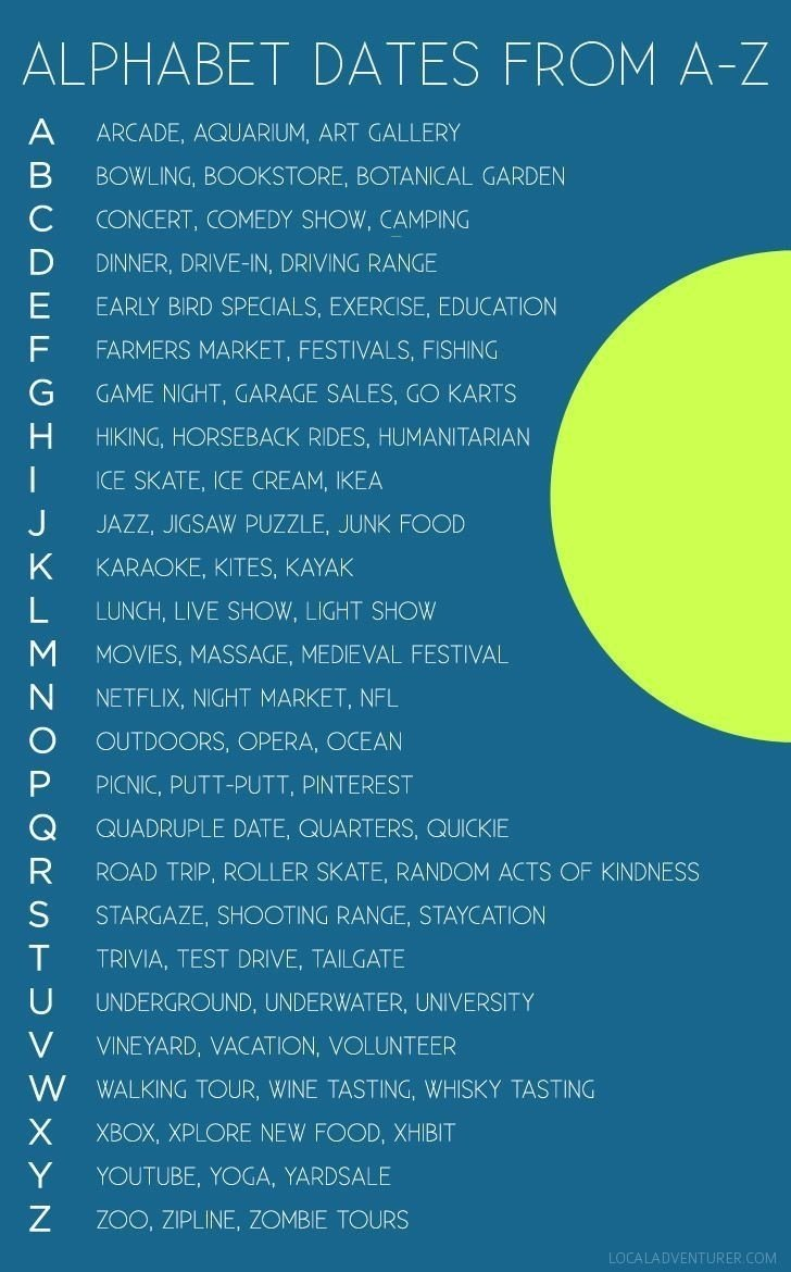 10 Gorgeous Creative Date Ideas For Couples alphabet dating fun date ideas from a z couples check and 1 2020