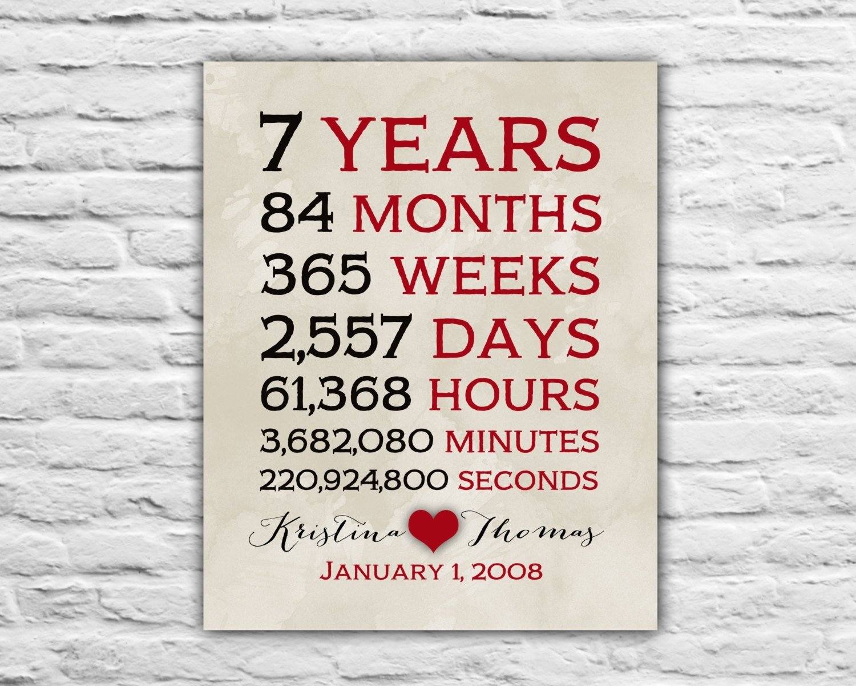 anniversary gifts for men boyfriend girlfriend husband