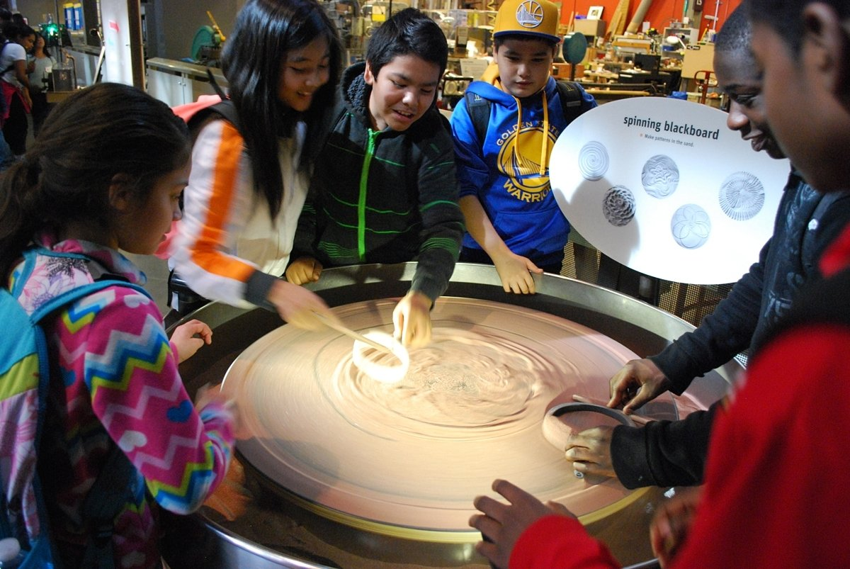 10 Most Recommended Field Trip Ideas For Elementary Students are field trips a good way to spend school district funds kids say 2021