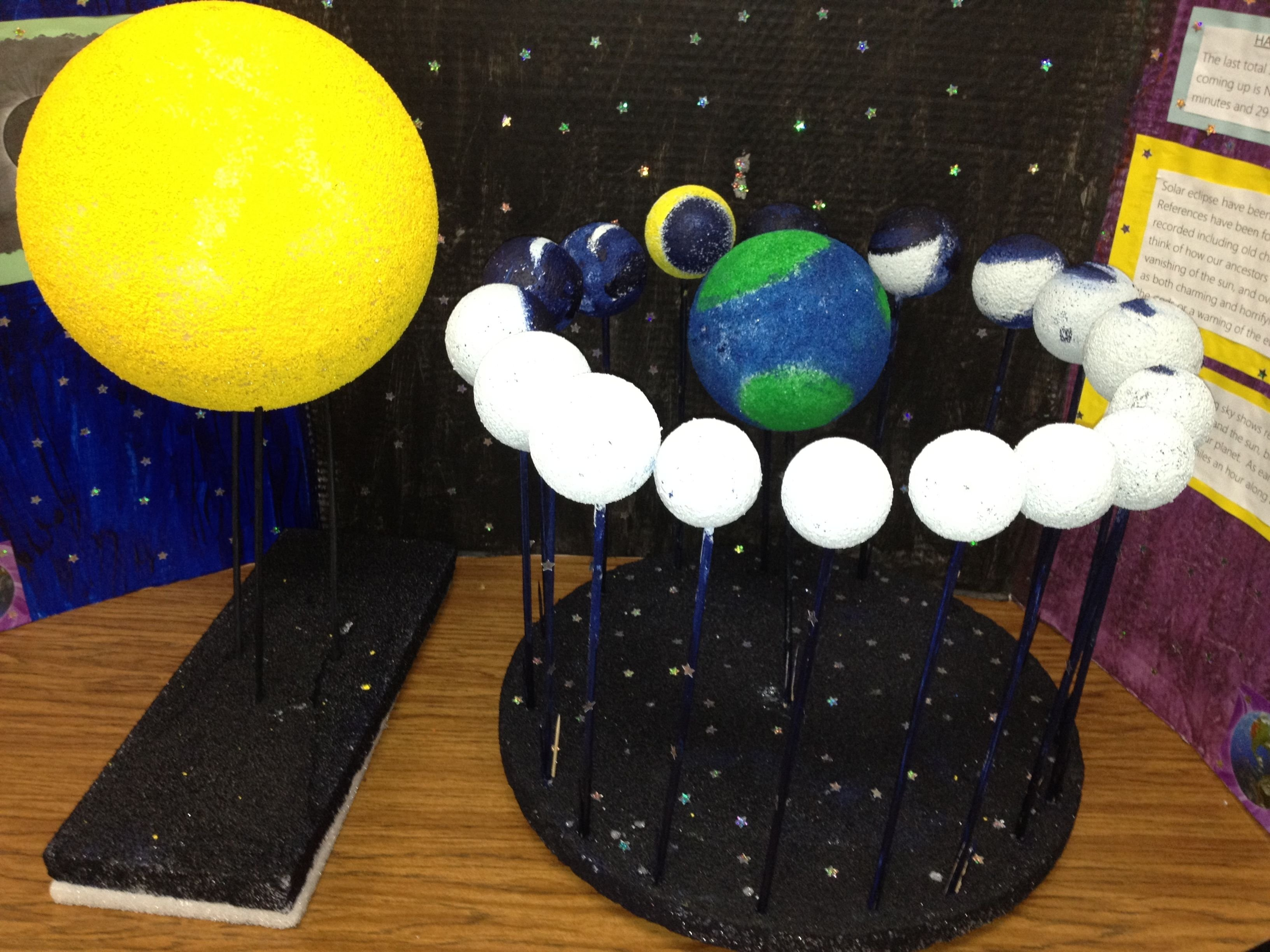 10 Attractive Phases Of The Moon Project Ideas asolareclipsesciencefairproject solar eclipse model cmi 2020