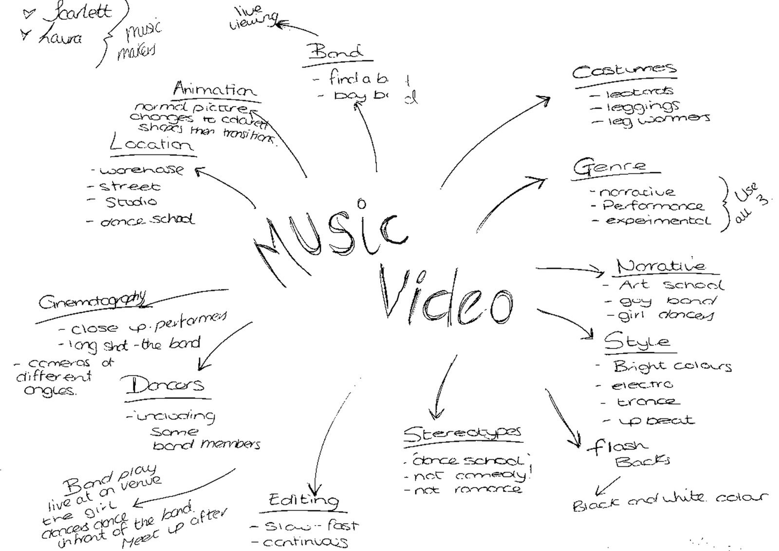 10 Great Ideas For A Music Video b2 laura henderson scarlett jepson music video is not primarily 2020