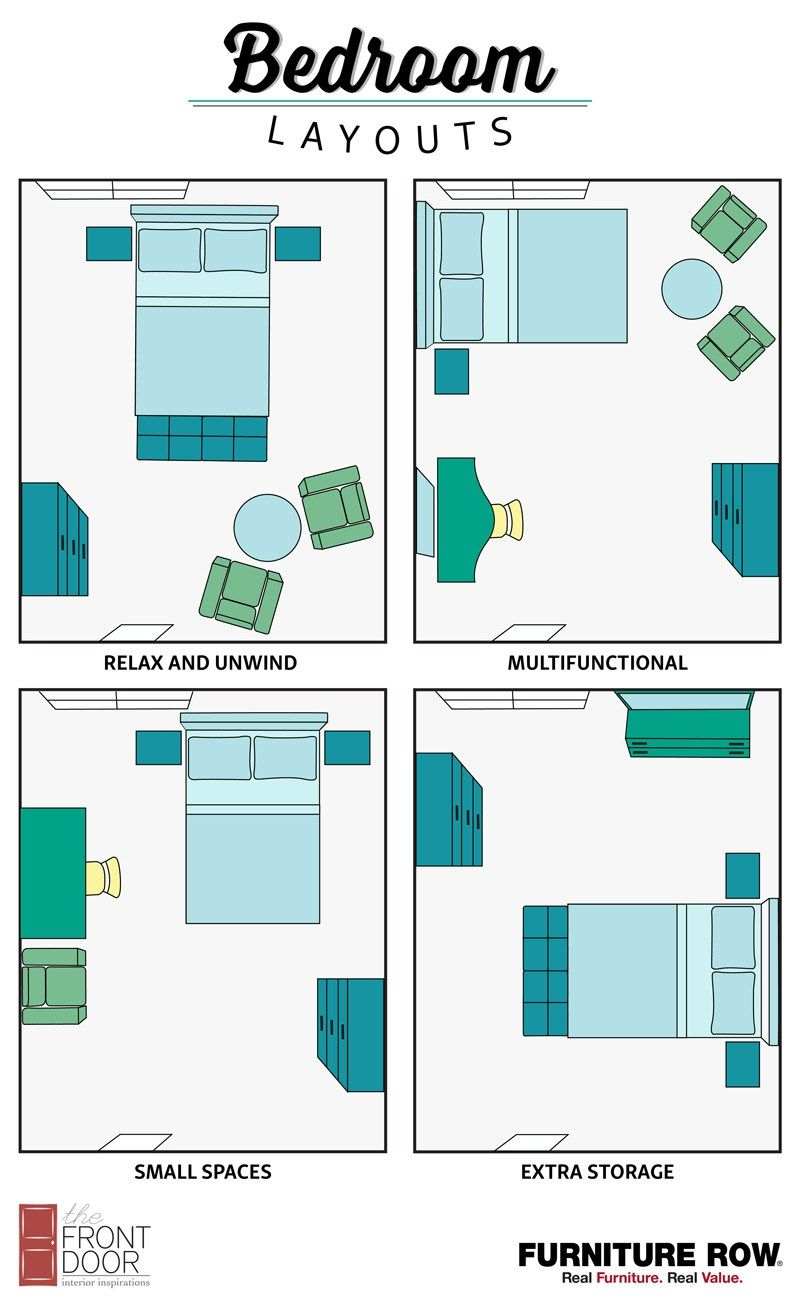 bedroom layout guide | home inspiration | bedroom, arranging bedroom