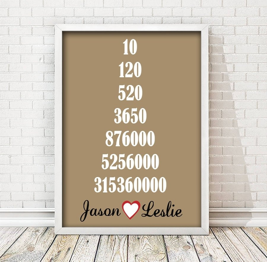 10 Unique Ten Year Anniversary Gift Ideas best 10 year wedding anniversary gift for husband gallery styles 3 2020