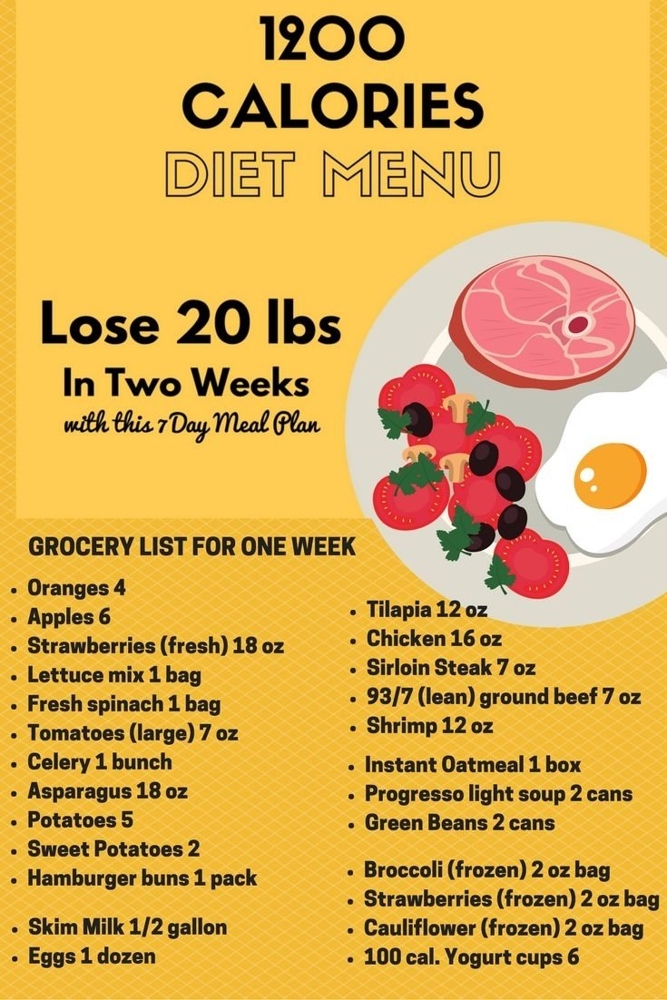 10 Fantastic Diet Ideas For Weight Loss best 25 simple diet plan ideas on pinterest weight loss meal 2020