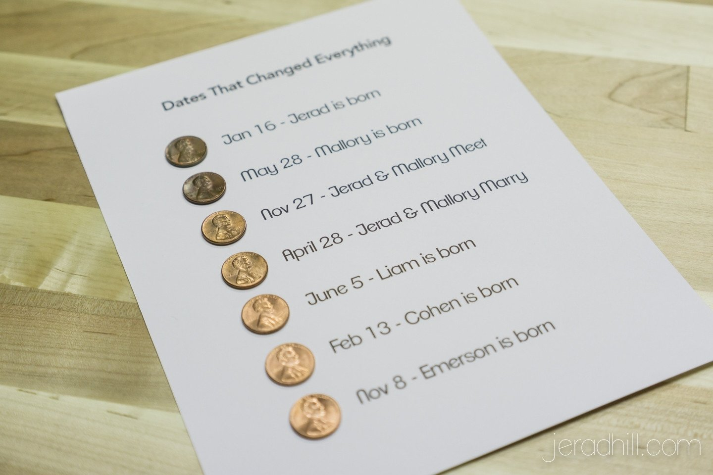 10 Unique 7 Year Anniversary Gift Ideas For Her
