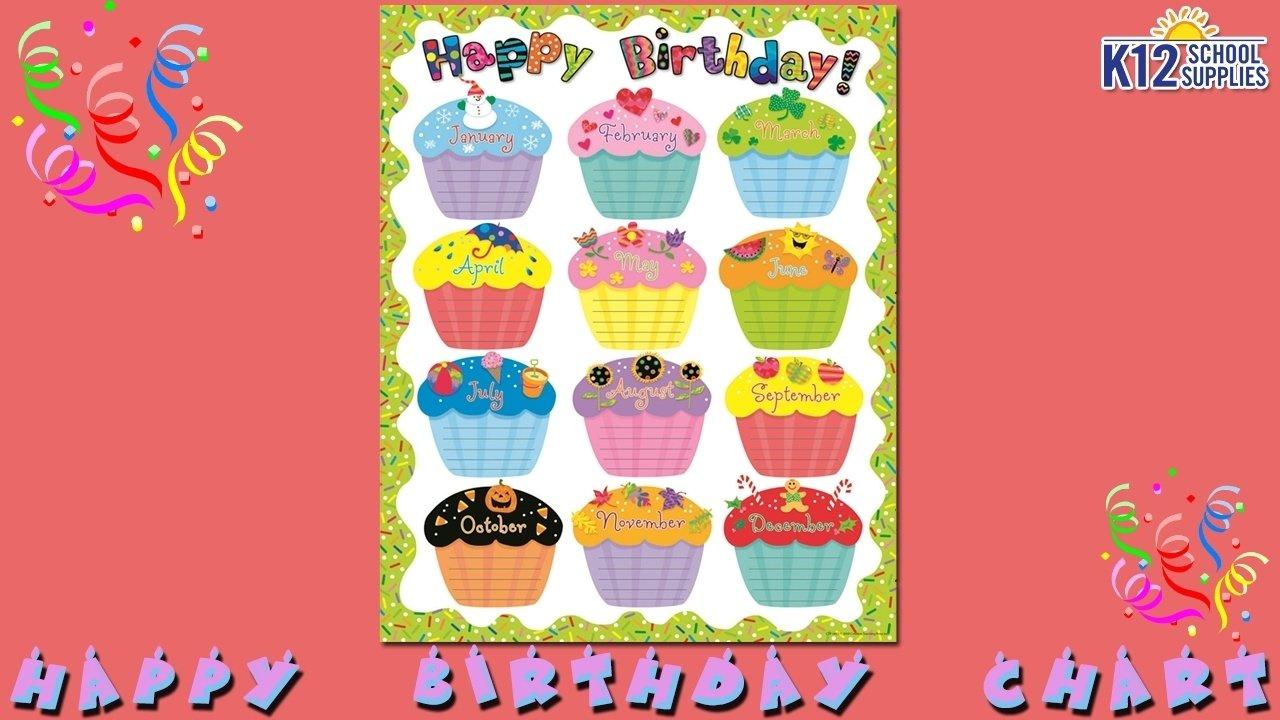 10 Wonderful Happy Birthday Bulletin Board Ideas best birthday chart happy birthday chart teacher supplies youtube 2020