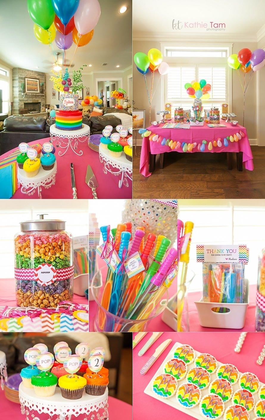 10 Stylish Birthday Party Ideas San Antonio birthday party ideas birthday party ideas san antonio 2020