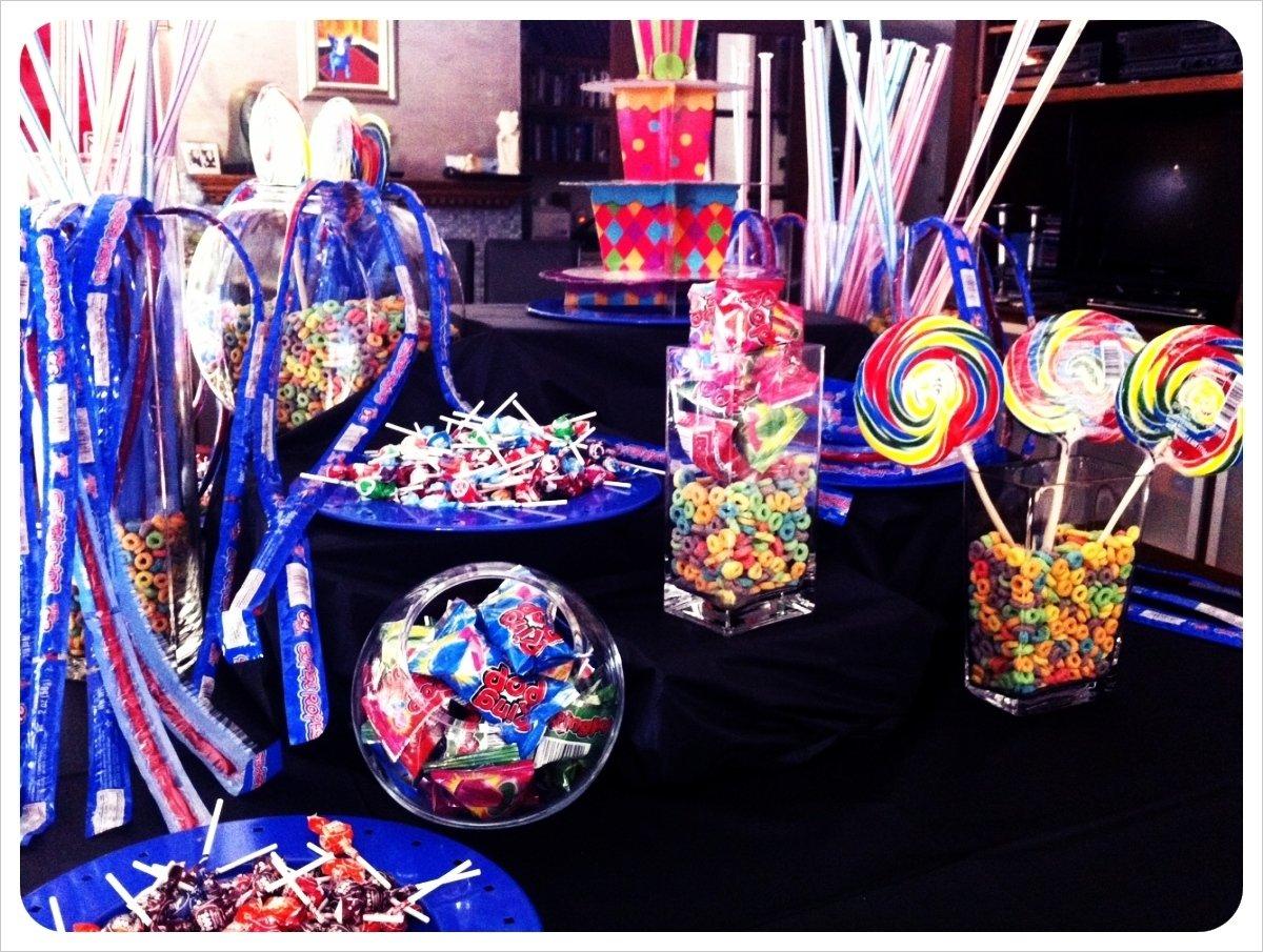 10 Stunning Birthday Party Ideas For Boyfriend birthday party ideas surprise bday party ideas for boyfriend