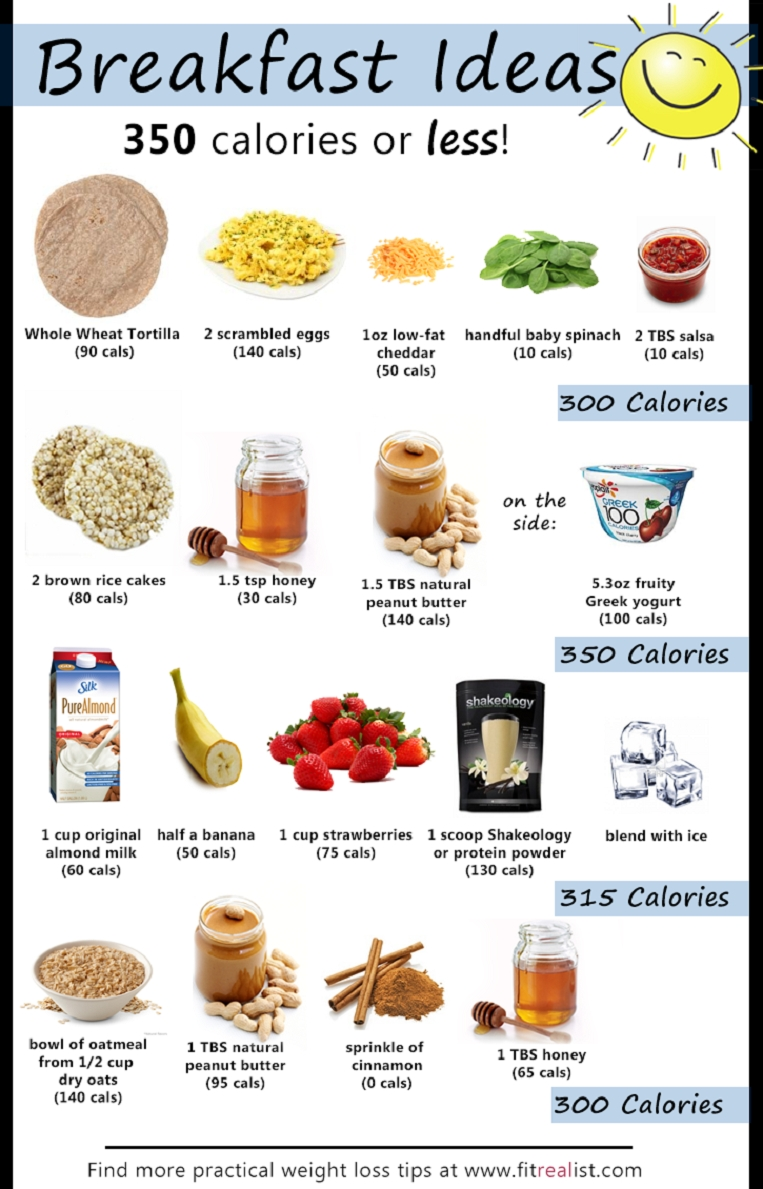 10 Stunning Healthy Breakfast Ideas For Weight Loss breakfast ideas 350 calories or less food breakfast recipes healthy 3 2021